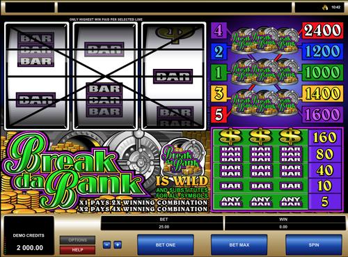 Break da Bank Spielautomat Rezension
