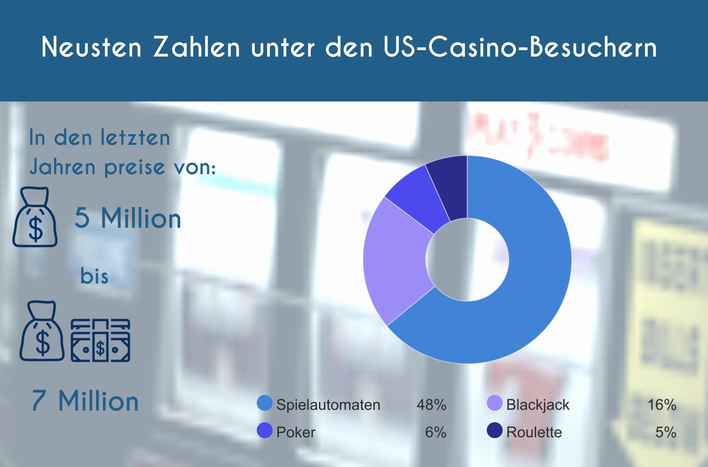 schalke spieler casino sperren