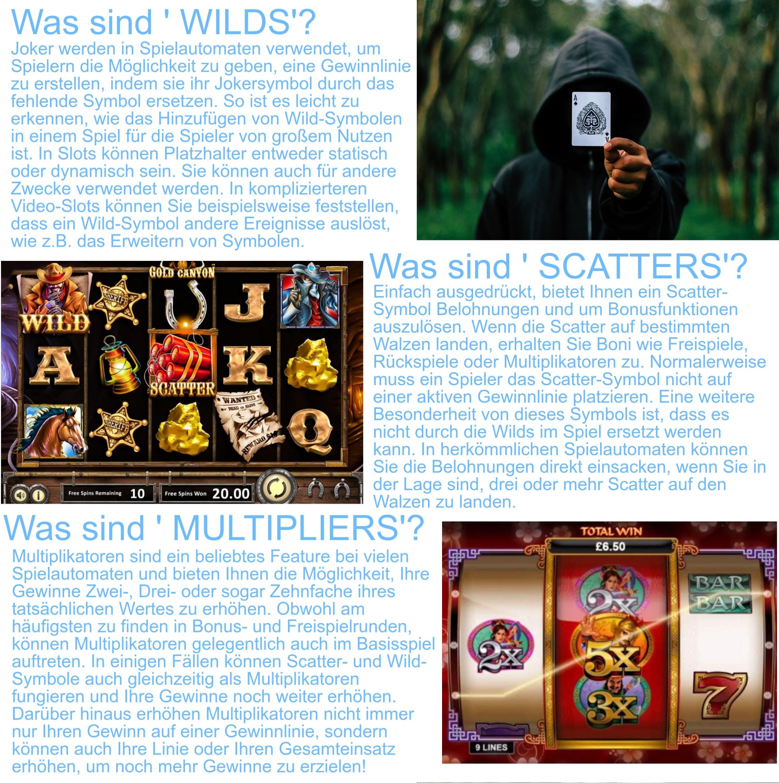 Verstehen Ihres Spielautomaten