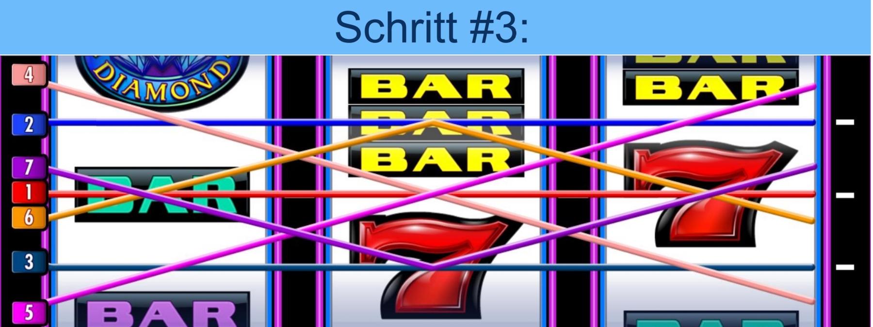 Schritt-3 Spielautomaten